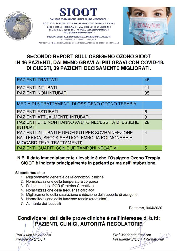 report of Italian ozone for the treatment of new coronary