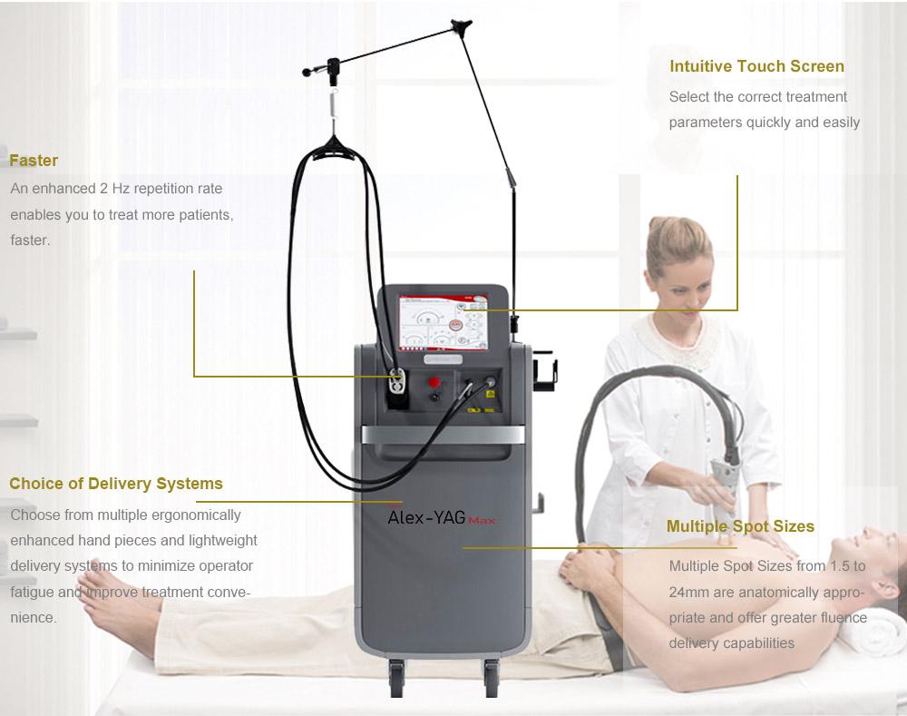 Sinco Alex-YA Max laser hair removal